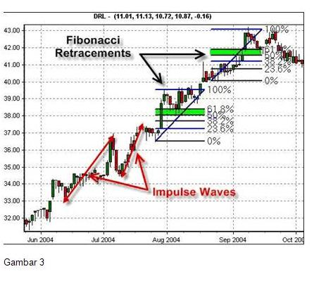 retracement2
